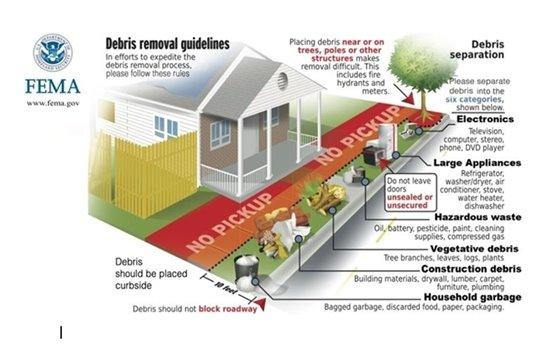 FEMA  Debris Removal