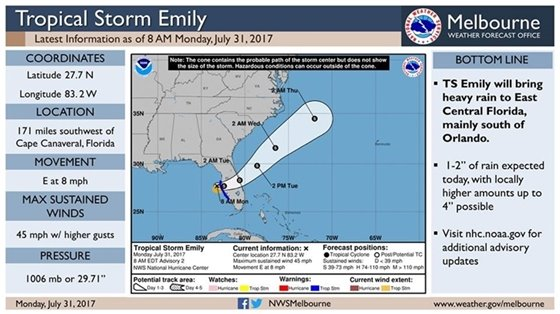 Tropical Storm Emily Update