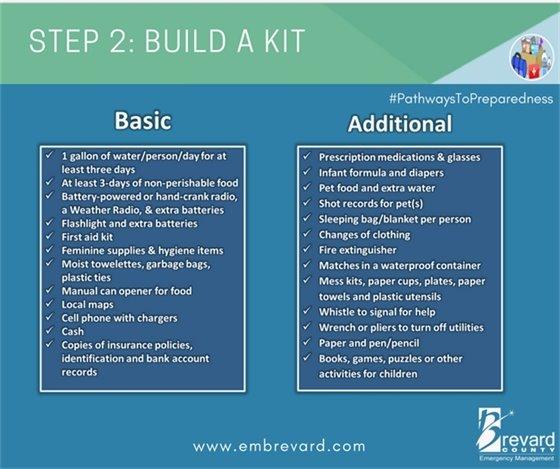 Build a Plan