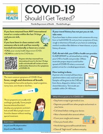 Should I get tested?
