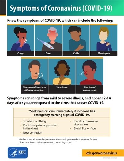 COVID-19 Symptoms updated