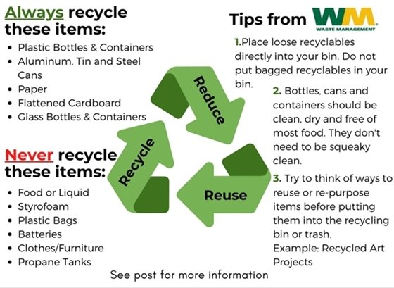 Recycling information: content on page