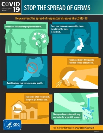 Covid-19 flyer- stop the spread- avaoid contact with people who are sick. wash your hands for at least 20 seconds, avoid touching your face, cover your cough or sneeze, stay home if you are sick, disinfect frequently
