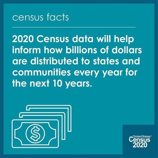 2020 census please fill out