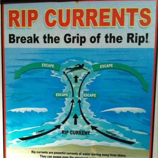Rip current flyer