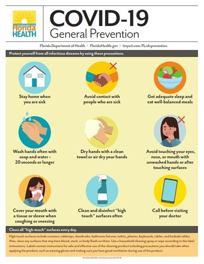 COVID-19 prevention-stay home if sick, wash your hands, avoid contact with sick people, cover your mouth when coughing, don't touch your face