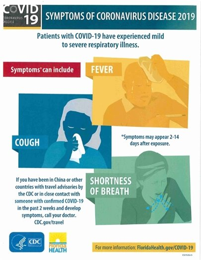 Symptoms- fever, cough shortness of breath