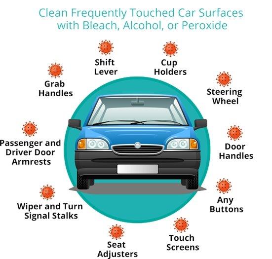 Sanitize your car